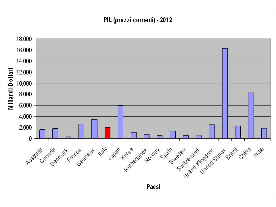PIL_2012